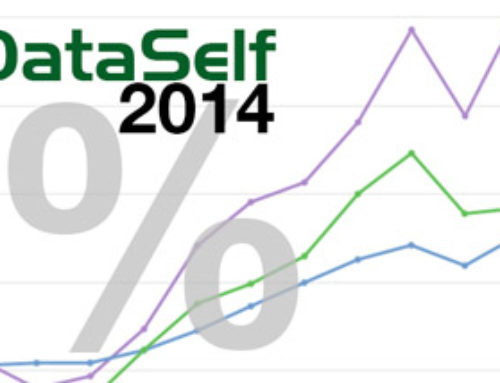 2014 was the biggest ever for DataSelf