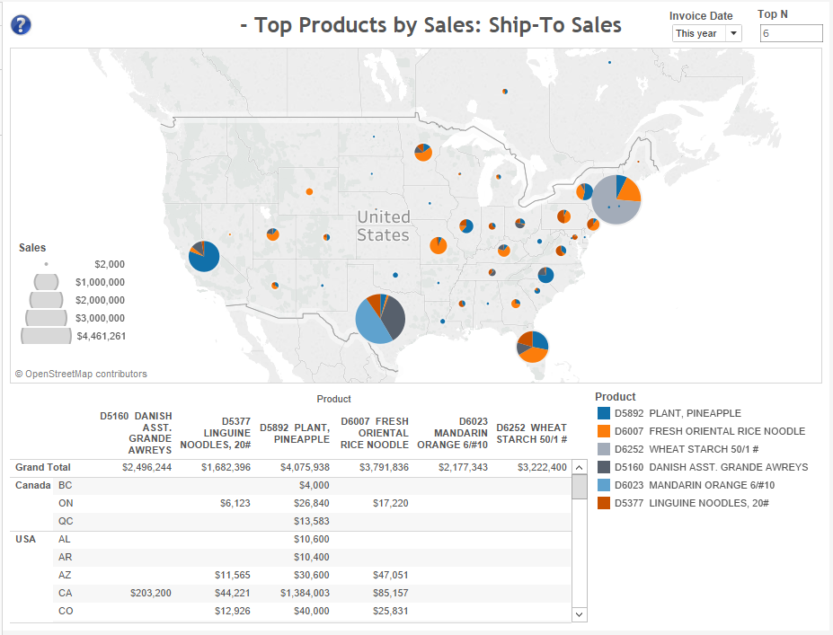 top-products-by-sales-shipto-sales