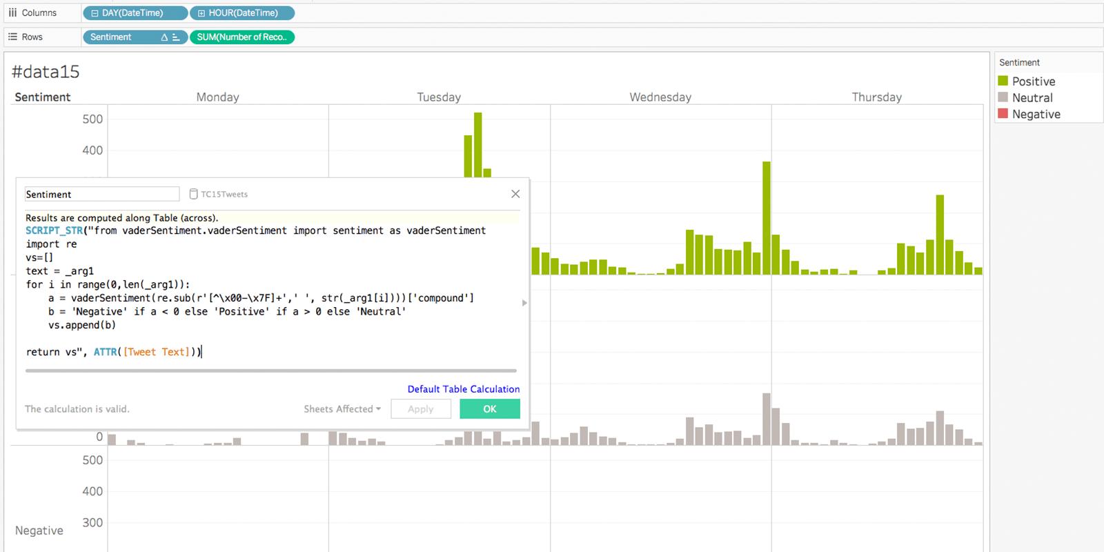 DataSelf Analytics 10 2