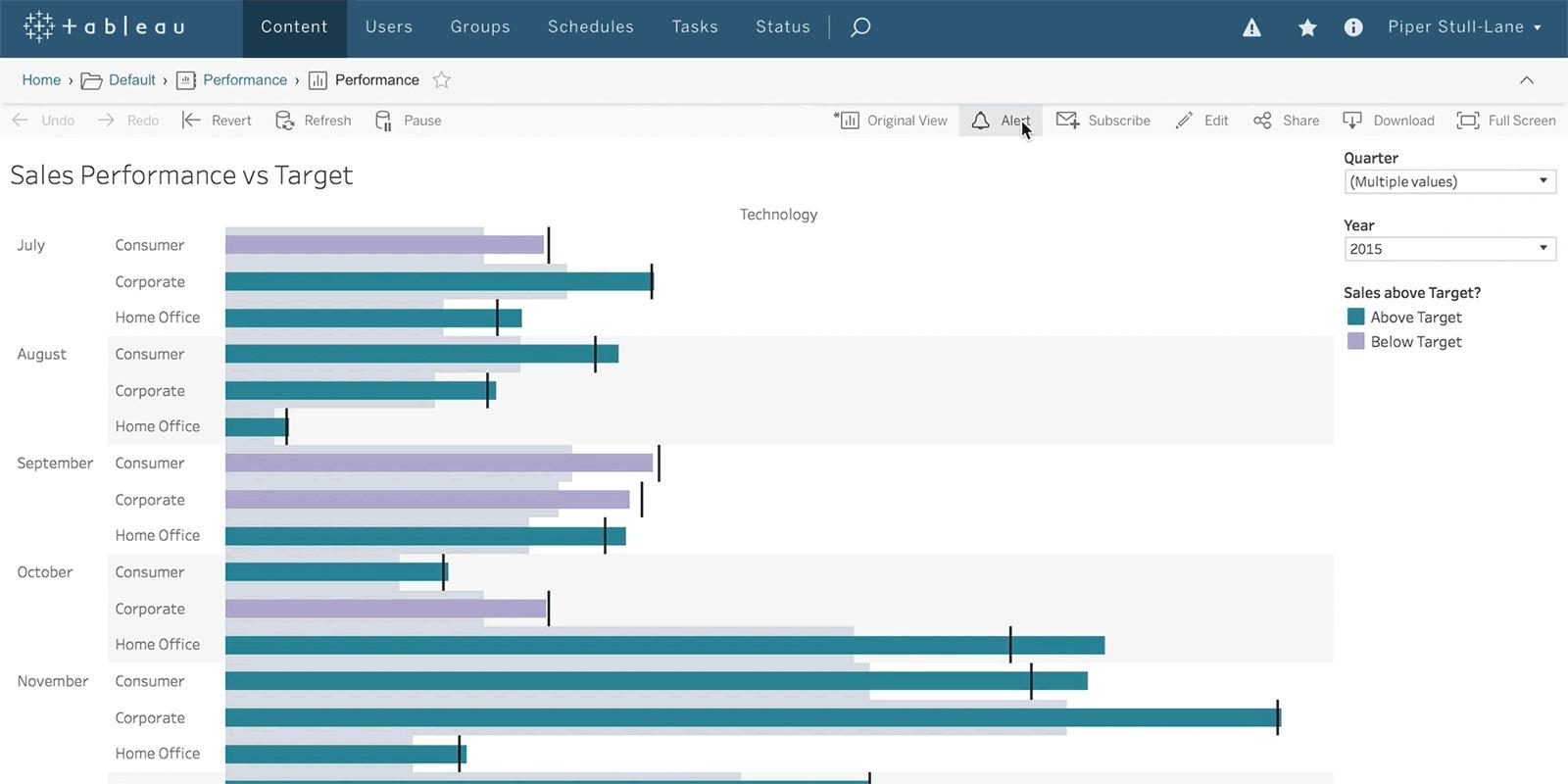 DataSelf Analytics 10 3