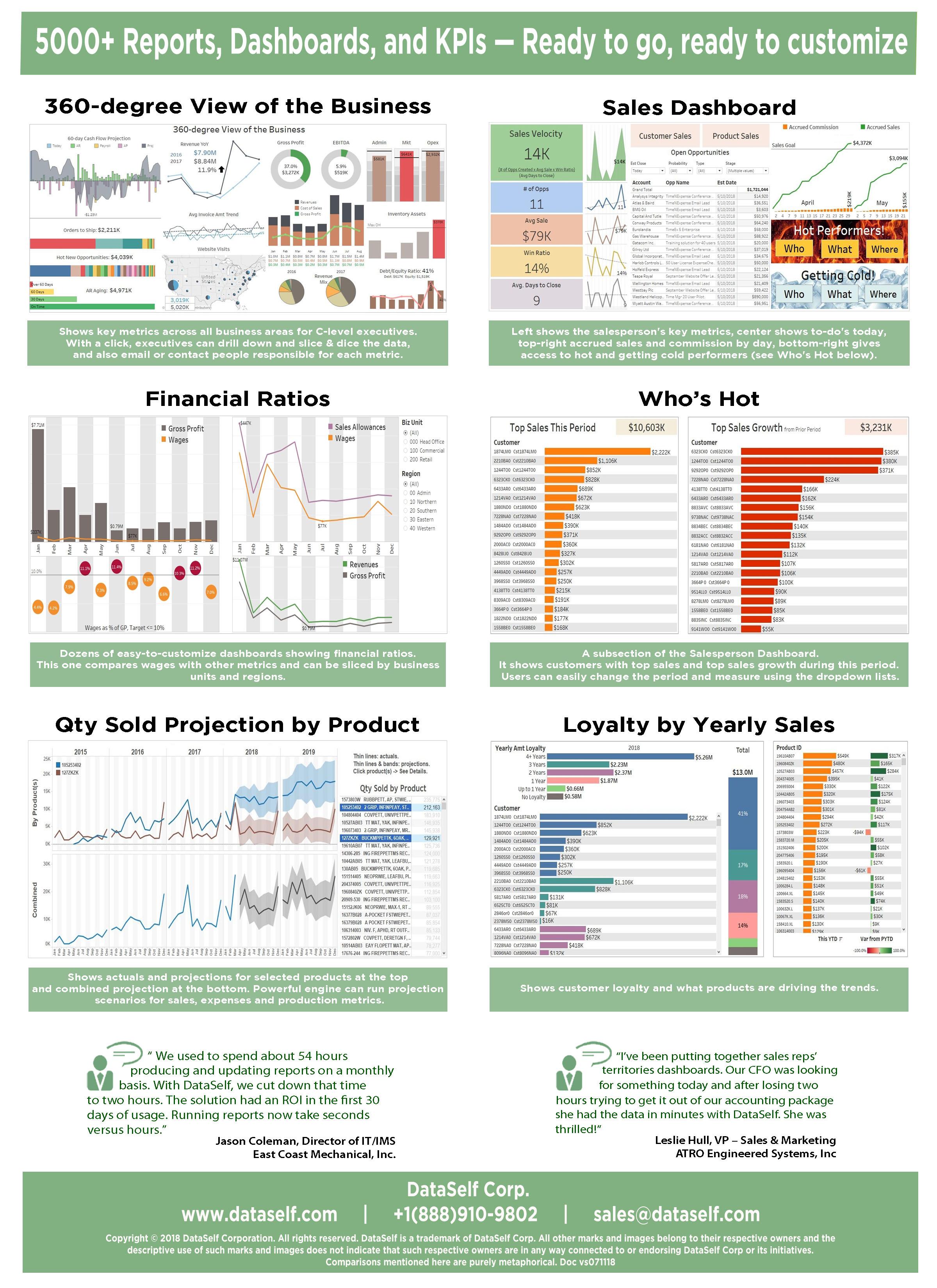 Sage Enterprise Management (Sage X3) BI and Analytics