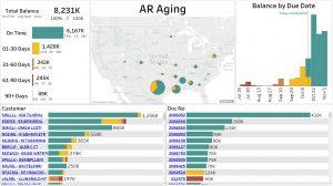 Acumatica Dashboards - AR Aging
