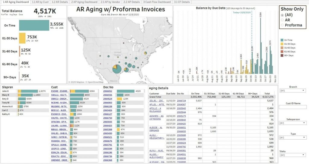 AR-Aging-with-Proforma