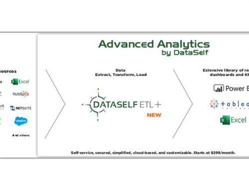 DataSelf Corp. Announces Advanced Analytics powered by DataSelf ETL+ for NetSuite