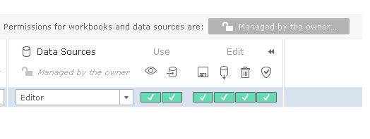 Publishing Data Sources to DataSelf Web Server